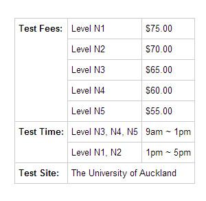 JLPT fees